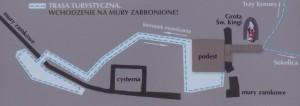 Plan Zamku Pienińskiego